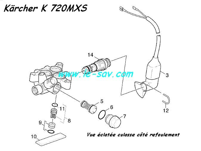 Pièces détachées aspirateur karcher