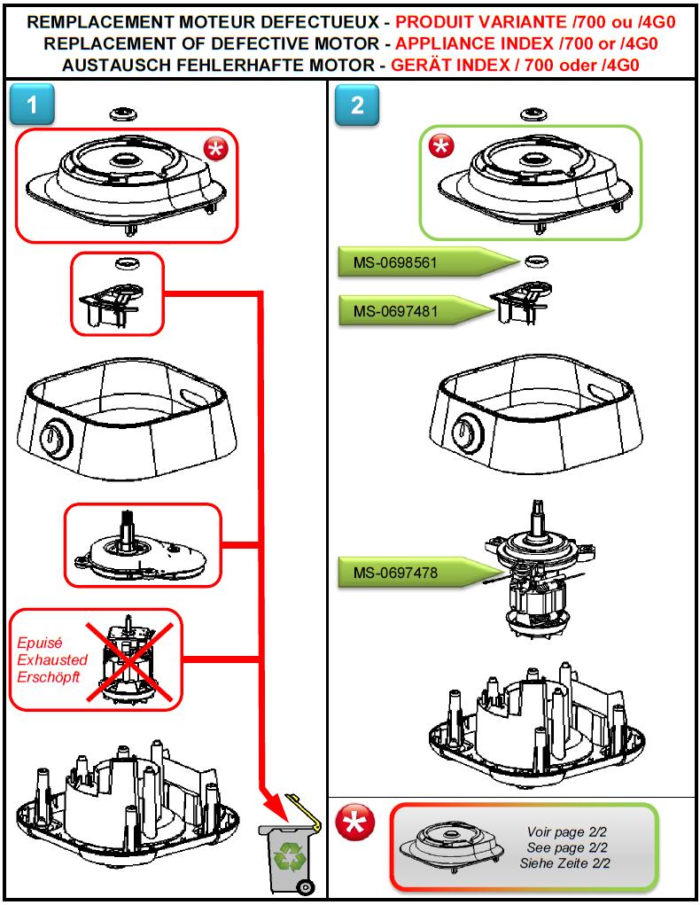 moteur r ducteur pour robot masterchef 8000 moulinex robots multifonctions moulinex pi ces. Black Bedroom Furniture Sets. Home Design Ideas