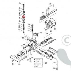 pompe hd 850 le. Black Bedroom Furniture Sets. Home Design Ideas